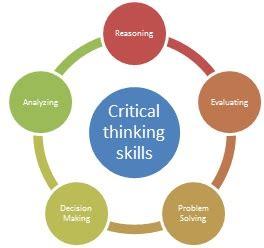 Understanding critical thinking curriculum reviews - odesk